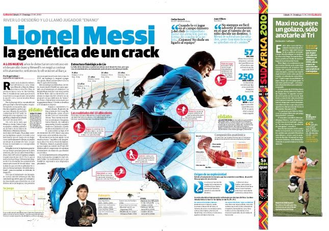 Infographic Ideas infographic soccer : 1000+ images about ASFs on Pinterest   Magazine spreads, Newspaper ...