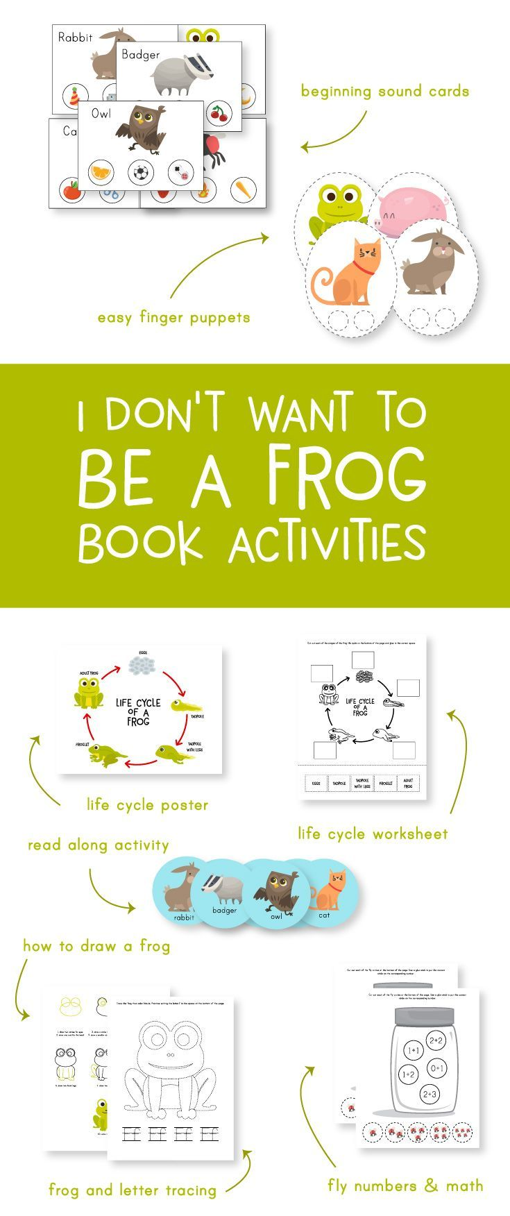 Frog Book Activities | Frog activities, Fun math activities and Frog ...