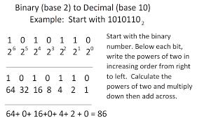 Pin by Heya on Decimal to Binary Converter | Equation