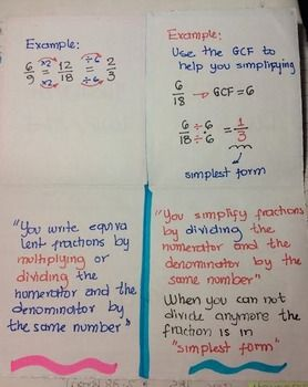 simplest form equivalent fraction examples  Foldable equivalent fractions and simplifying fractions ...
