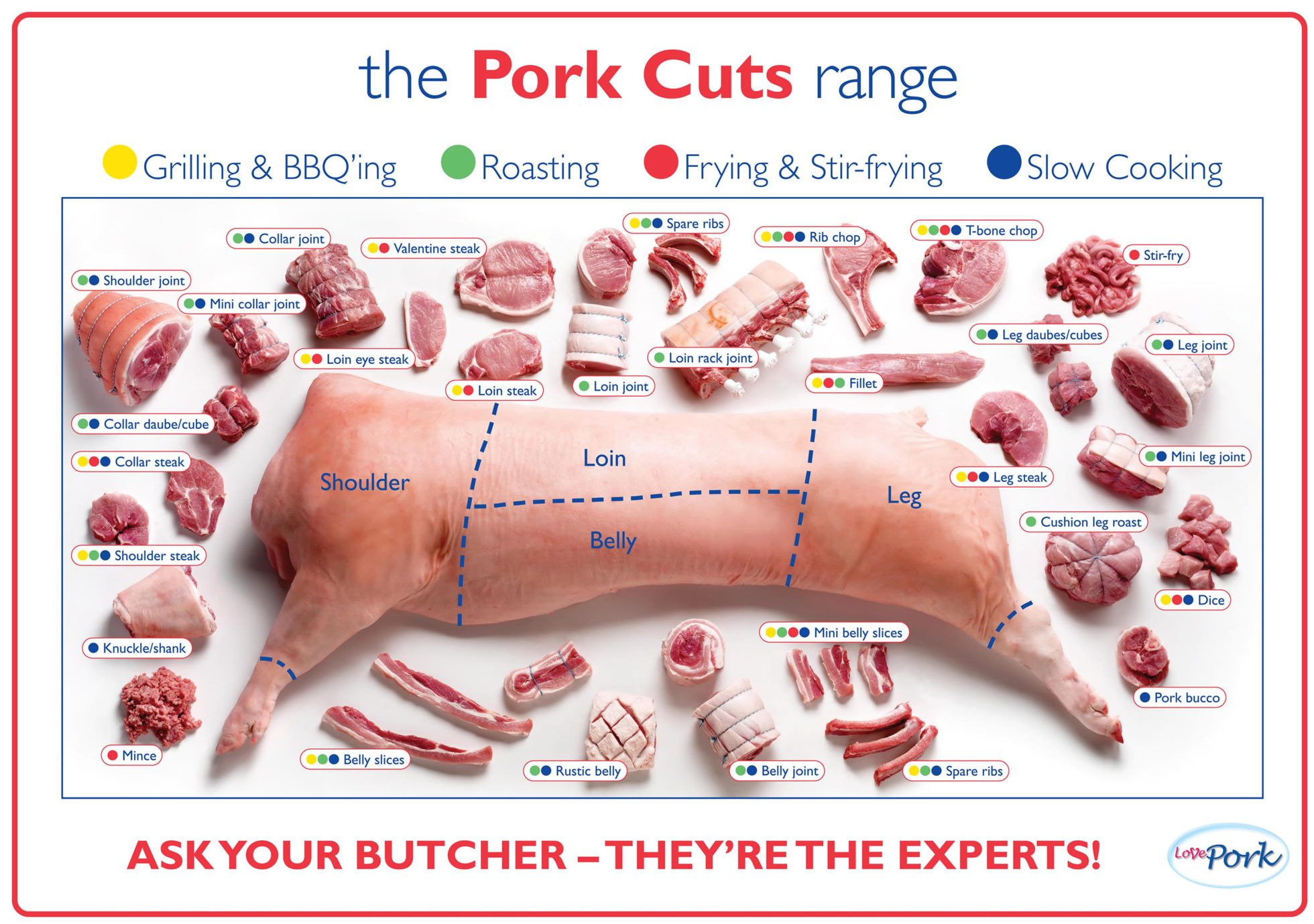 whats in half a pig share 23 pork chops 2 roasts 1 ham 8 lbs of spare ribs pig diagram spare ribs diagram [ 1960 x 1379 Pixel ]