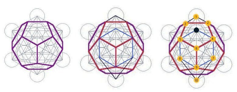 how to draw a dodecahedron\ - Google Search | Projects to Try
