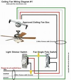 ceiling fan wiring diagram 1 electrical wiring pinterest rh pinterest com House Wiring Diagrams Basic Electrical Wiring Diagrams