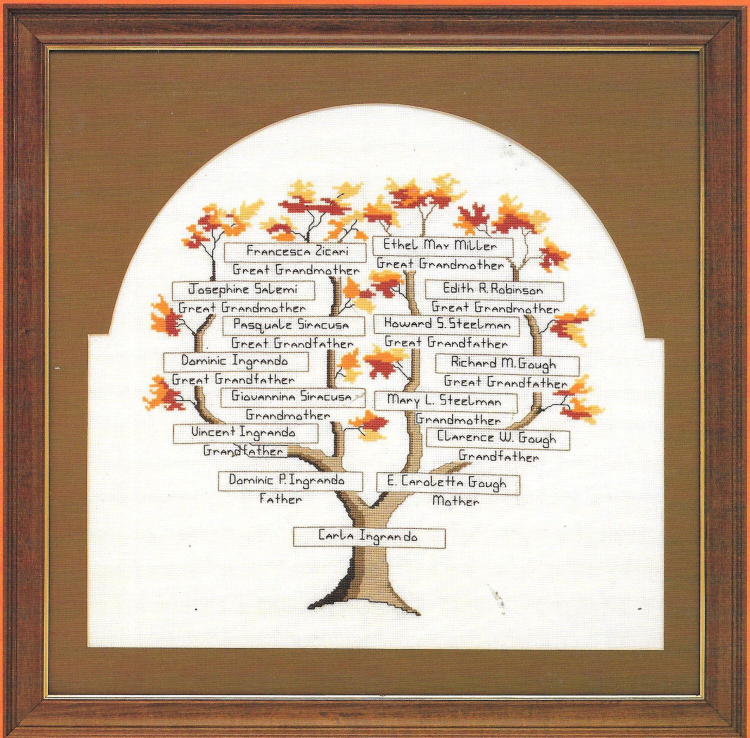 Your Family Tree in Counted Cross Stitch Personalized Autumn Geneology Chart Stitched for You by carolinagirlz2 on Etsy https://www.etsy.com/listing/242338698/your-family-tree-in-counted-cross-stitch