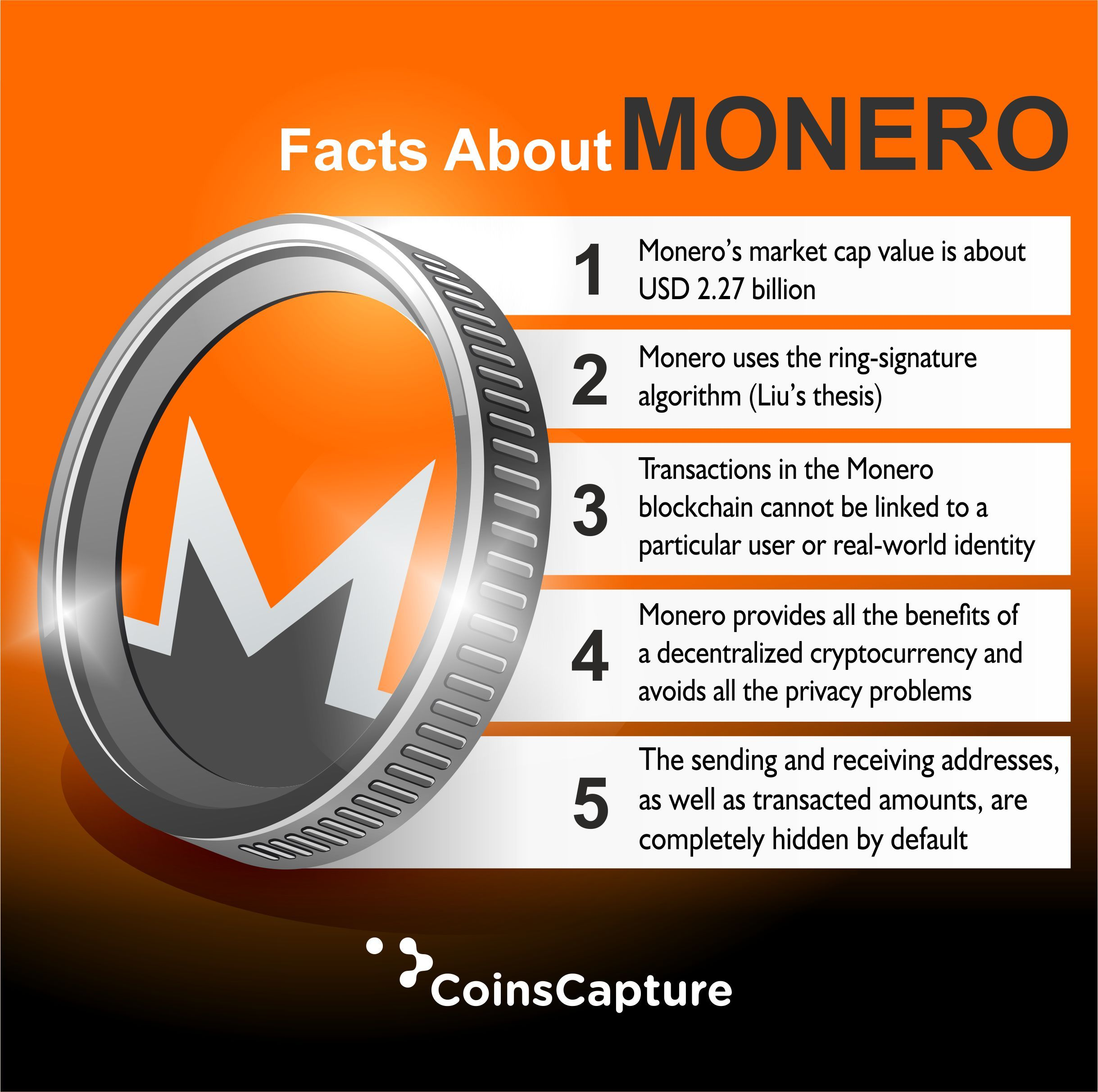 Coin of the week Monero Cryptocurrency trading