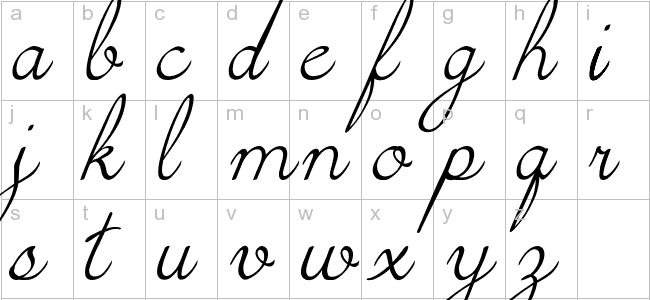 Custom of writing letters lowercase