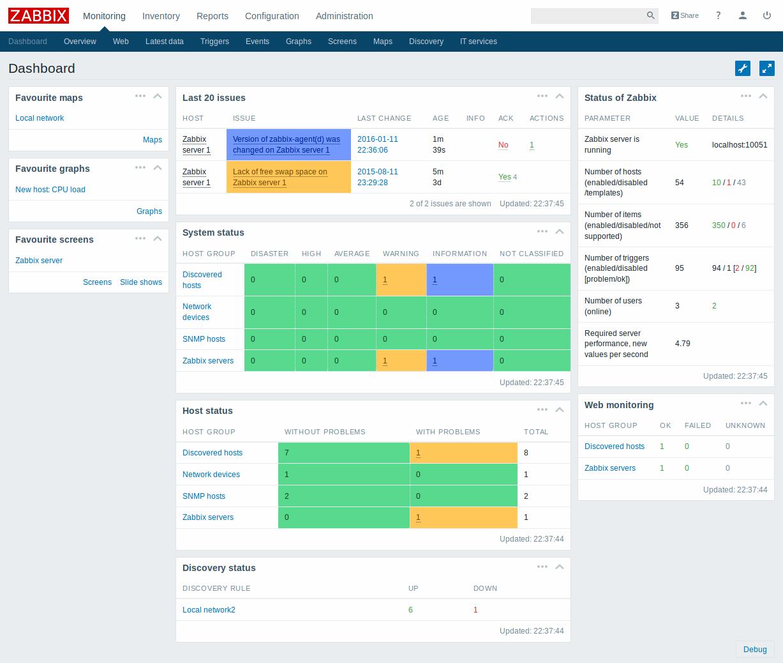 Dashboard is a main screen of Zabbix | DevOps DB Monitoring Tools UI