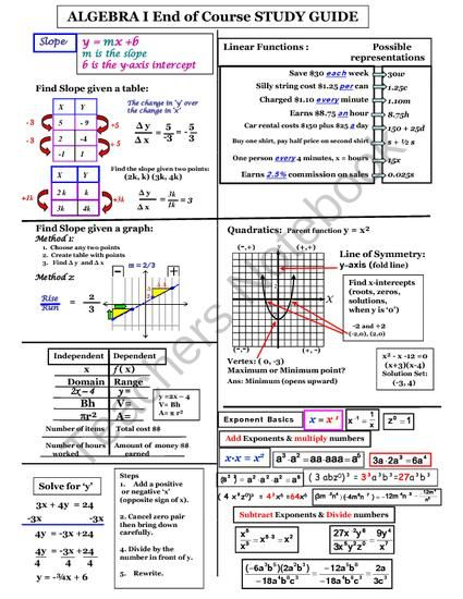 Calculus Semester 1 Final Exam Study Guide Questions Fall ...