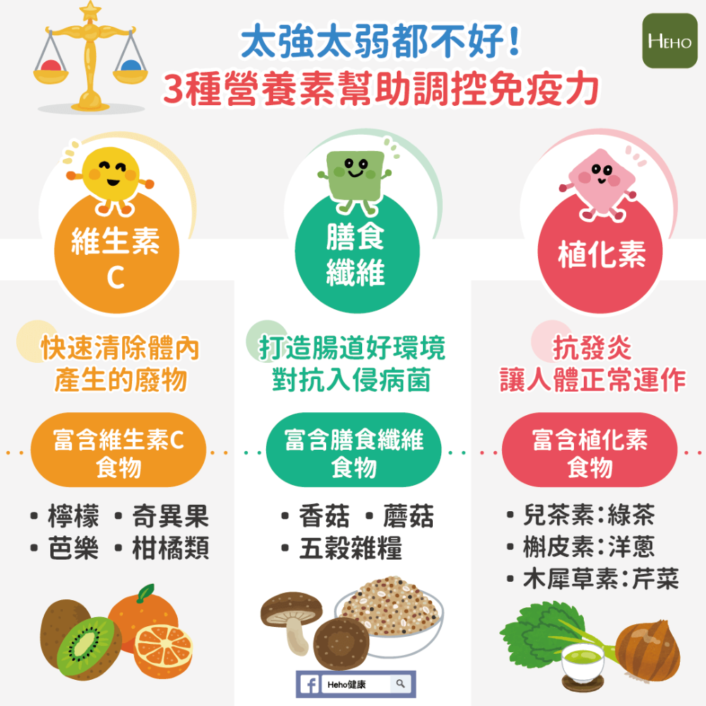 Pin By Hby On 健康與生活 Health Info Health And Wellness Health