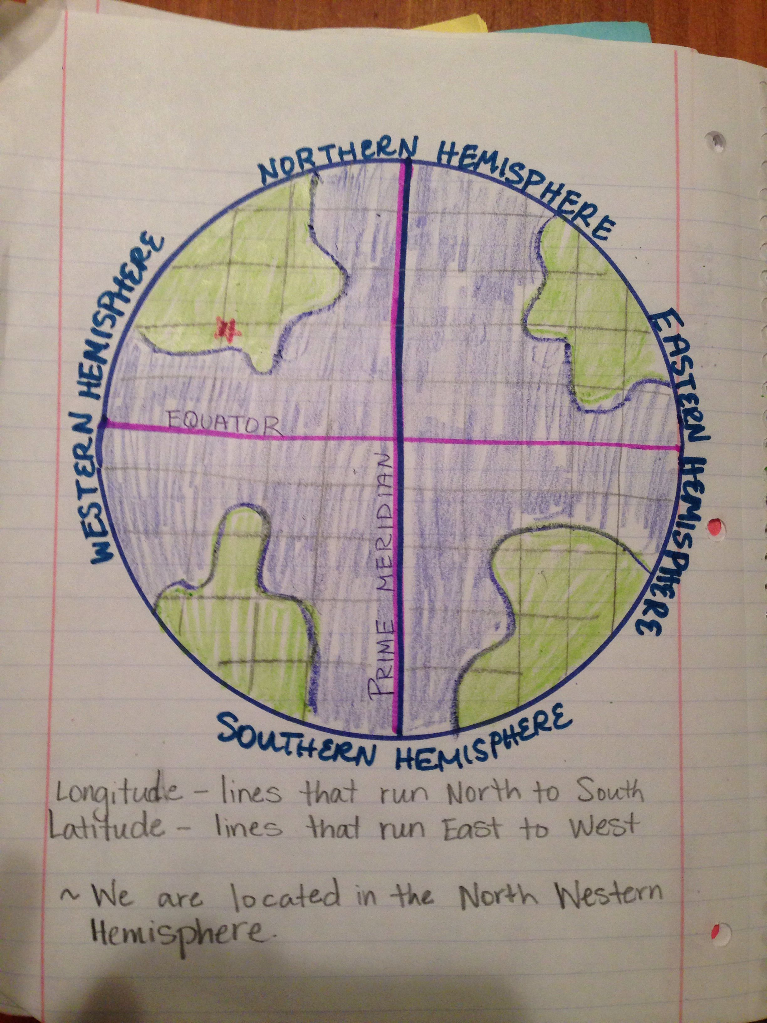 Longitude and Latitude. 5th grade Science journaling | 6th ...