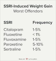 Side Effects of Zoloft (Sertraline) - Verywell Mind