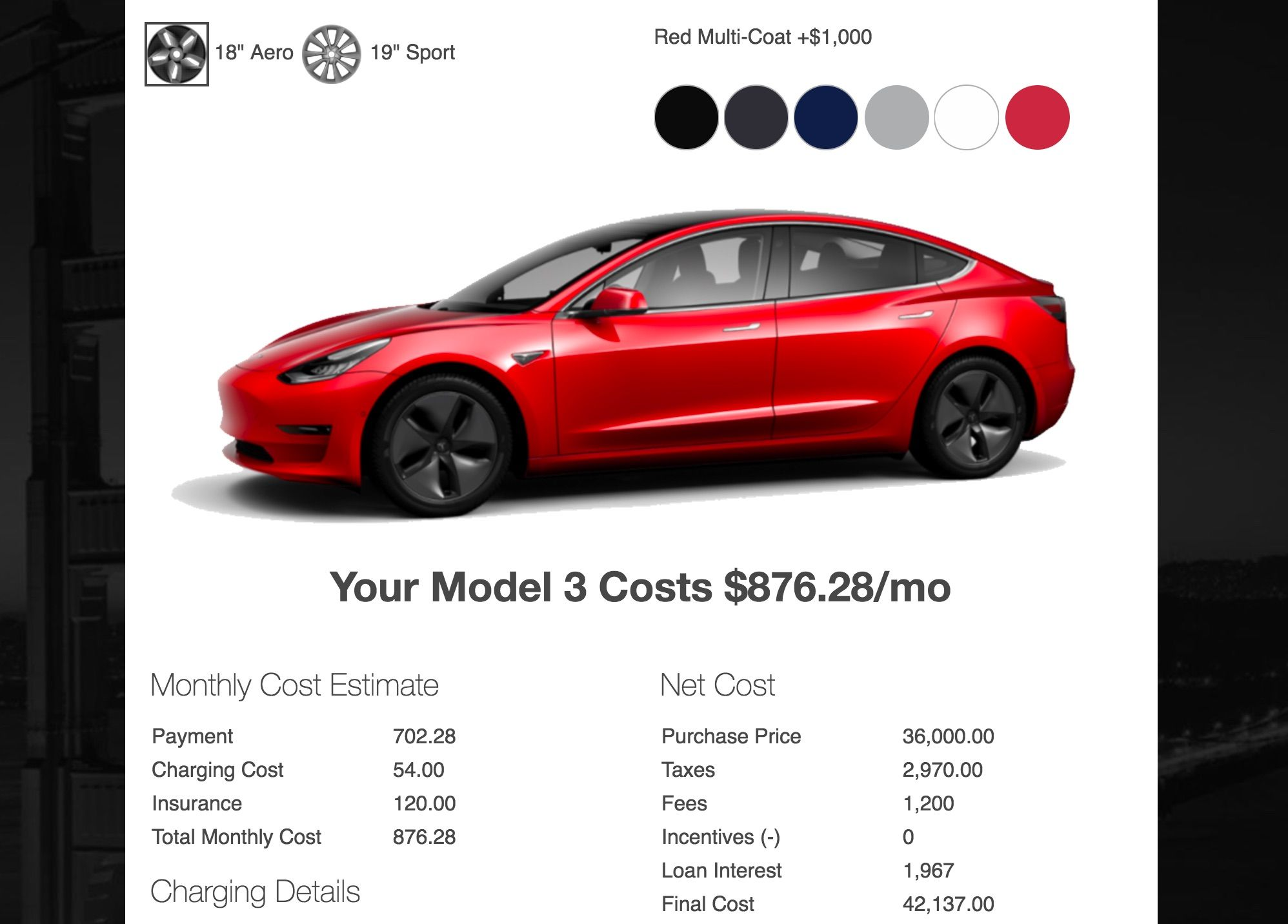 The Results Are In From Over 100 000 Respondents That Used The Tesla