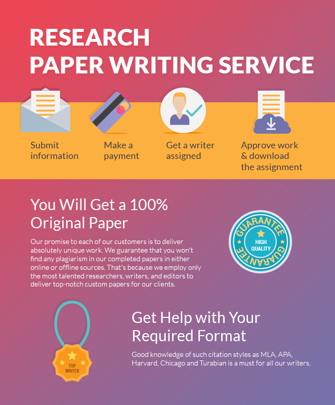 Reflective Essay On High School  Why Be A Teacher Essay also Types Of An Essay Pin By Uk Custom Essays On Research Paper Writing Service  Homeless Essay Topics