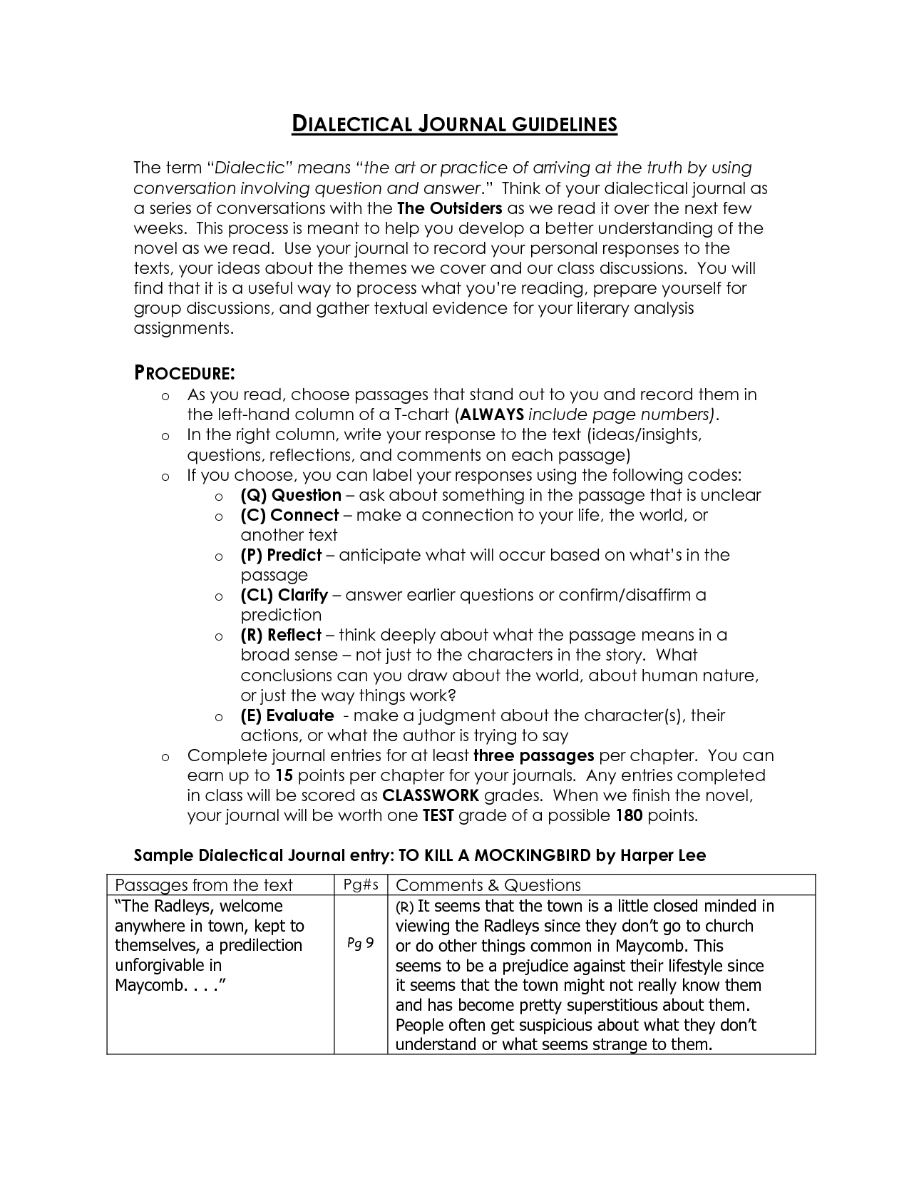dialectical journals fahrenheit 451 essay Dialectical essay - let professionals  step process of fahrenheit 451 dialectical essay ask for  below the leading research essay dialectical journals- things.