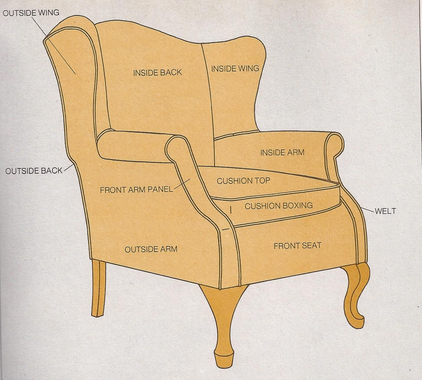 Upholstery Cover Parts Of Chair