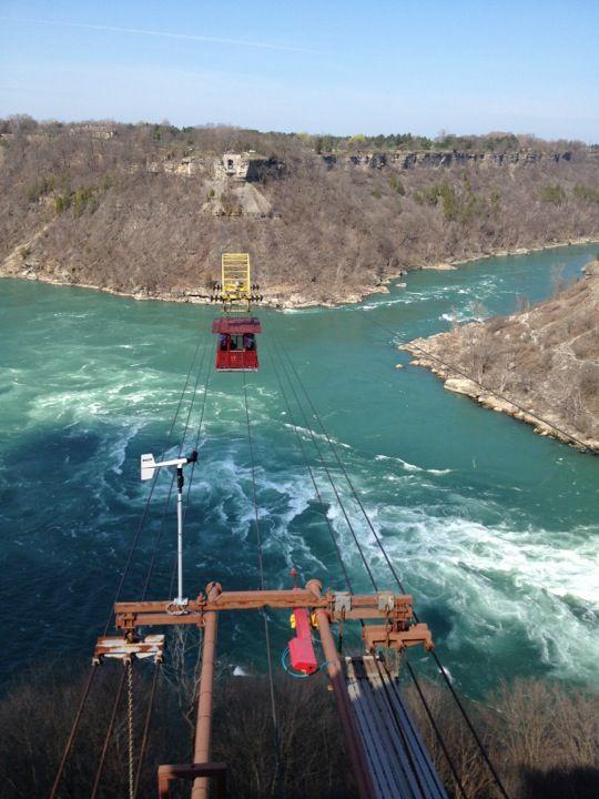Whirlpool Aero Car in Niagara Falls, ON