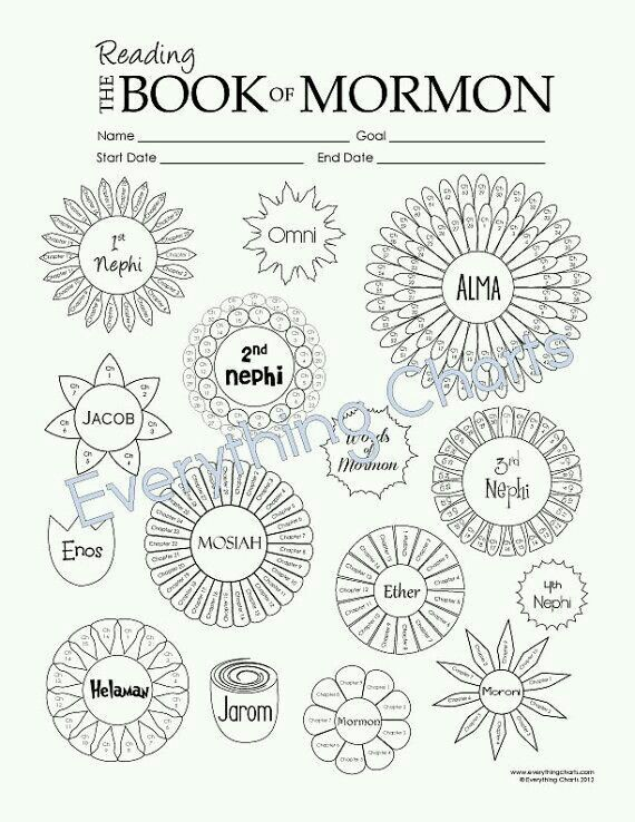 Récord de lectura de Libro de Mormón | SUD! | Pinterest | Mormones ...