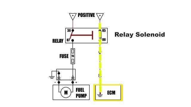 23 Second Animation Wiring Diagram Automotive Technician Diagnostic Tool Diagram