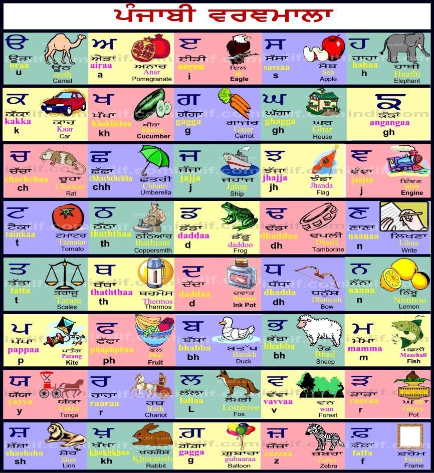 Home   SADI ITALY APNI ITALY   Alphabet charts, Alphabet songs ...