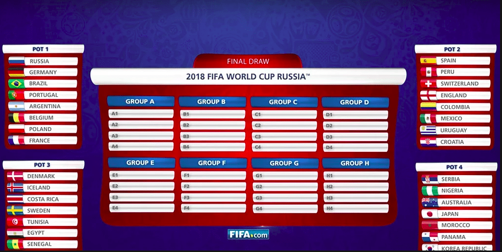 2018 Fifa World Cup Fixtures Printable Chart Malaysia Time Fifa World Cup World Cup World Cup Schedule