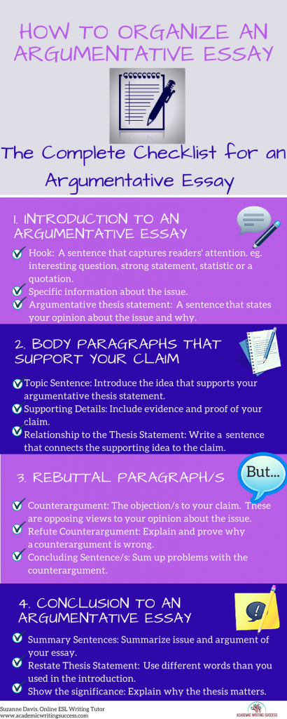 The Ultimate Guide On How To Organize A Bold Argumentative Essay Academic Writing Succes Skill Paper Service Rebuttal Argument Topics