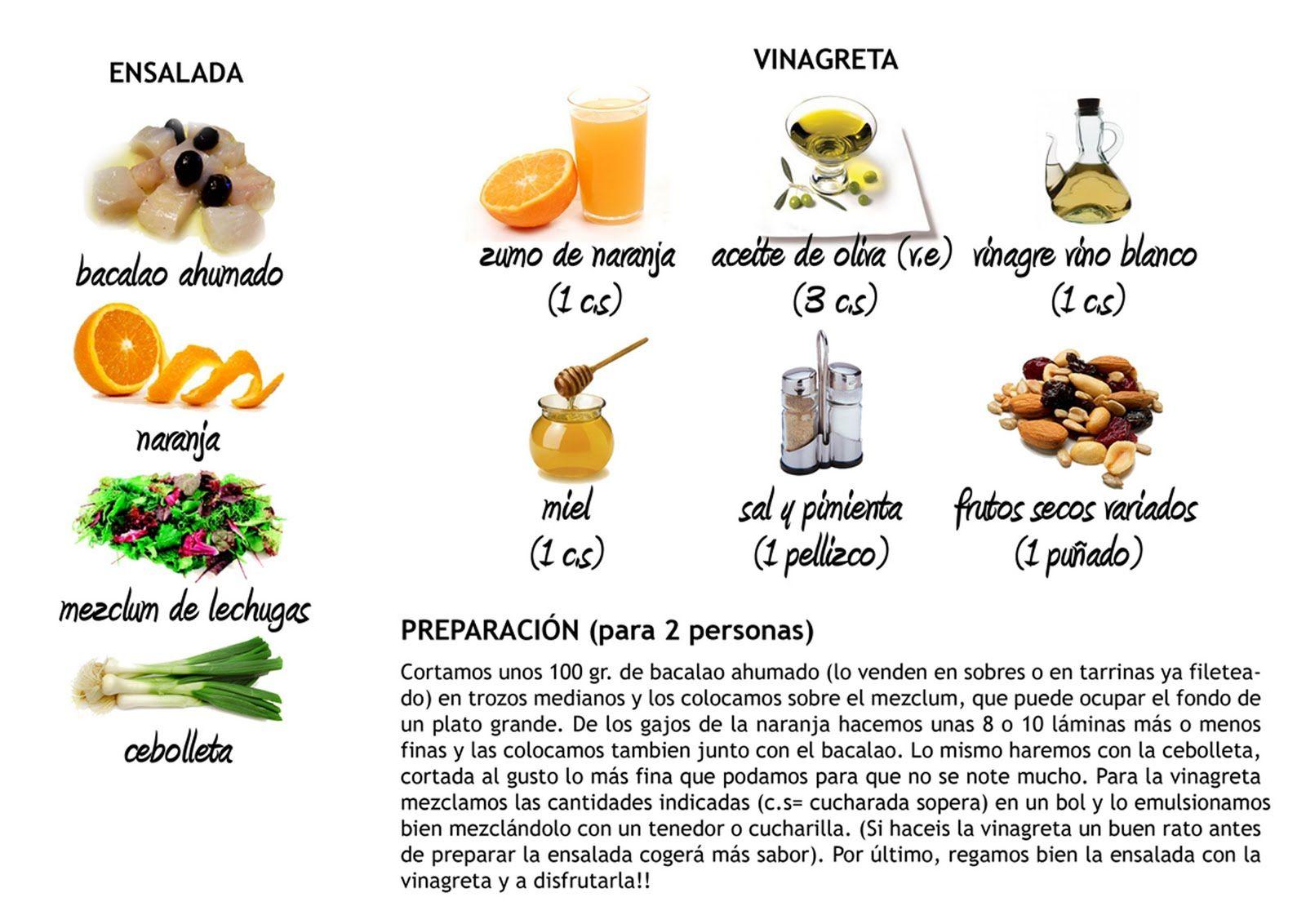 Me tenia que pasar a mi: El cocinillas: ensalada de bacalao ahumado con naranja y vinagreta de miel