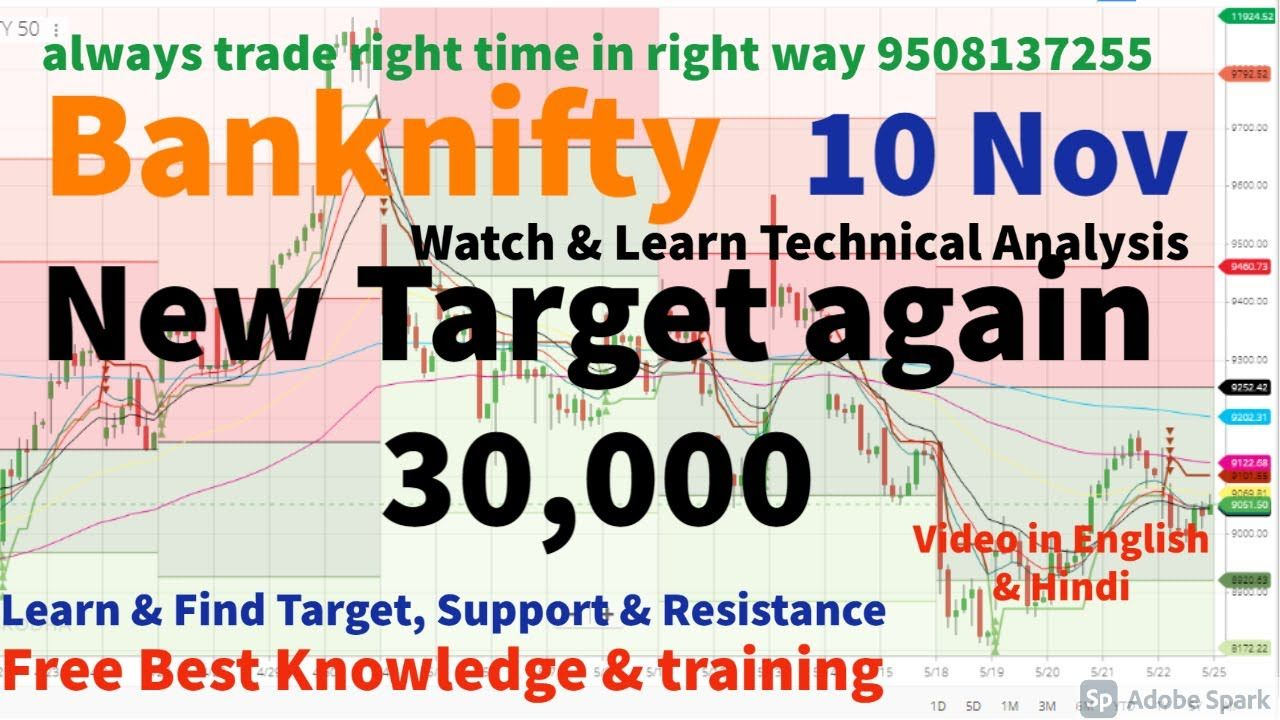 BankNifty Prediction and Best Analysis 10 Nov
