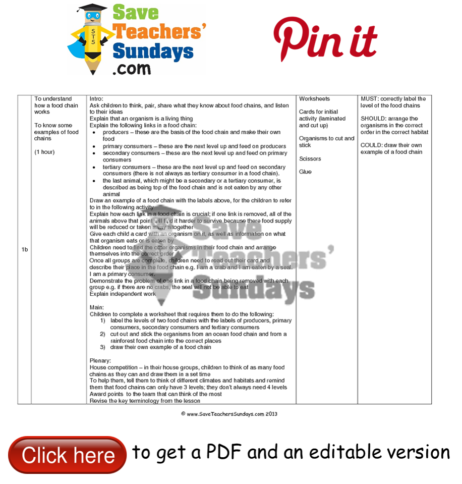 Pin by saveteacherssundays primary teaching resources on year visit ibookread PDF