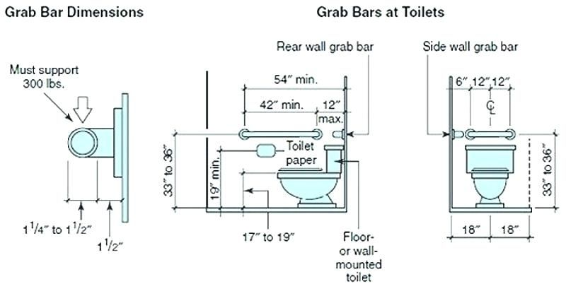 Shower Valve Height Handicapped Toilet Height Grab Bar In
