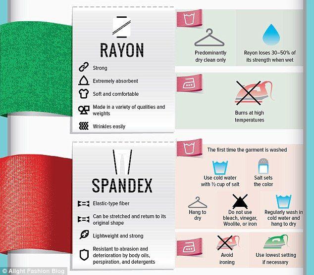 100 rayon washing instructions