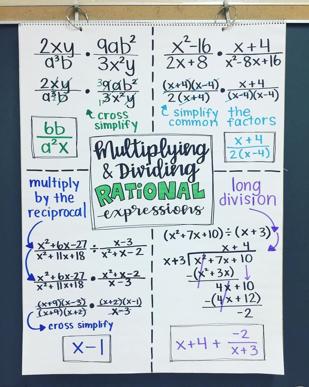 Multiplication Of Rational Algebraic Expressions Worksheet