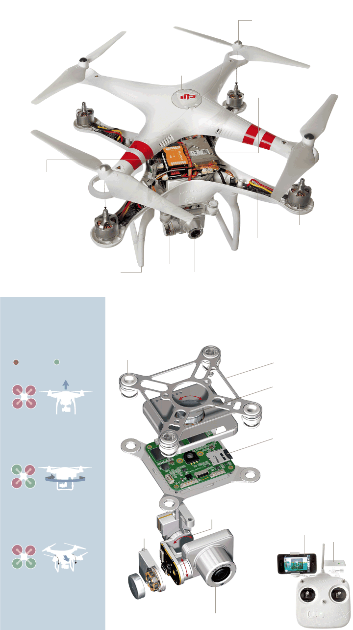 hight resolution of a teardown of the phantom 2 vision plus drone from dji tech drones
