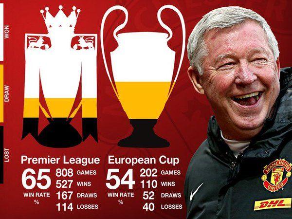 Totally Man Utd On