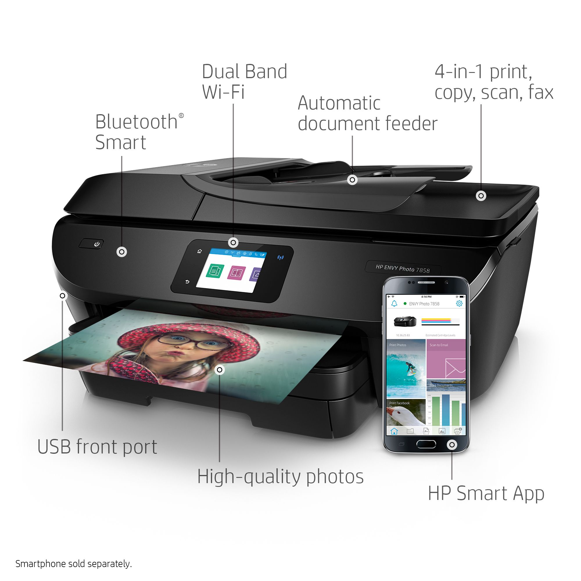 HP Envy 7858 AllinOne Wireless Photo, Print, Scan, Copy