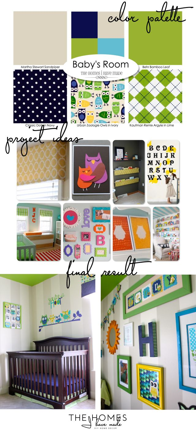 Inspiration Versus Actual: How Did It All Play Out | Nursery ...