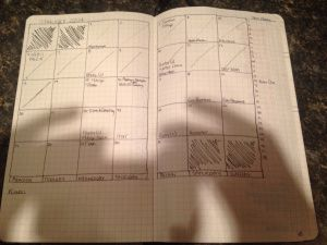 nice ideas for some different ways to incorporate calendars into the bullet journal