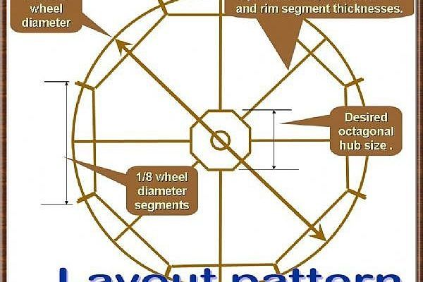 Make A Wooden Wagon Wheel Full Scale Layout Or Half