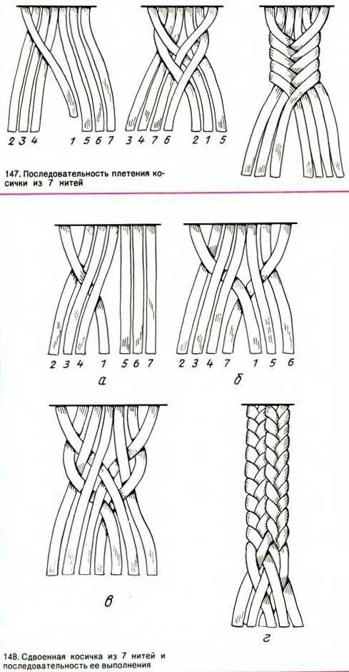 seven strand braid by barbara.billiard.7