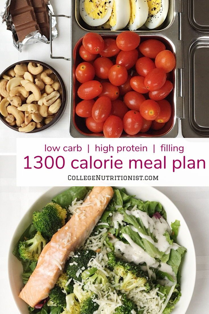 Low Carb Meal Plan On A Budget