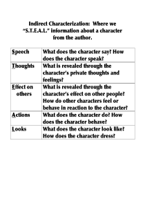 Indirect Characterization STEAL Method  Handout  School