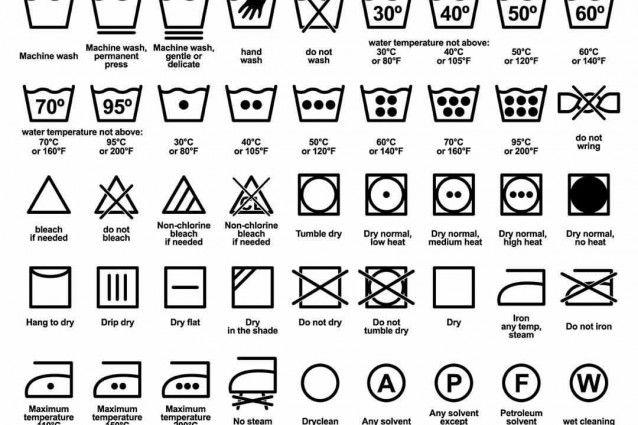 Significato Dei Simboli