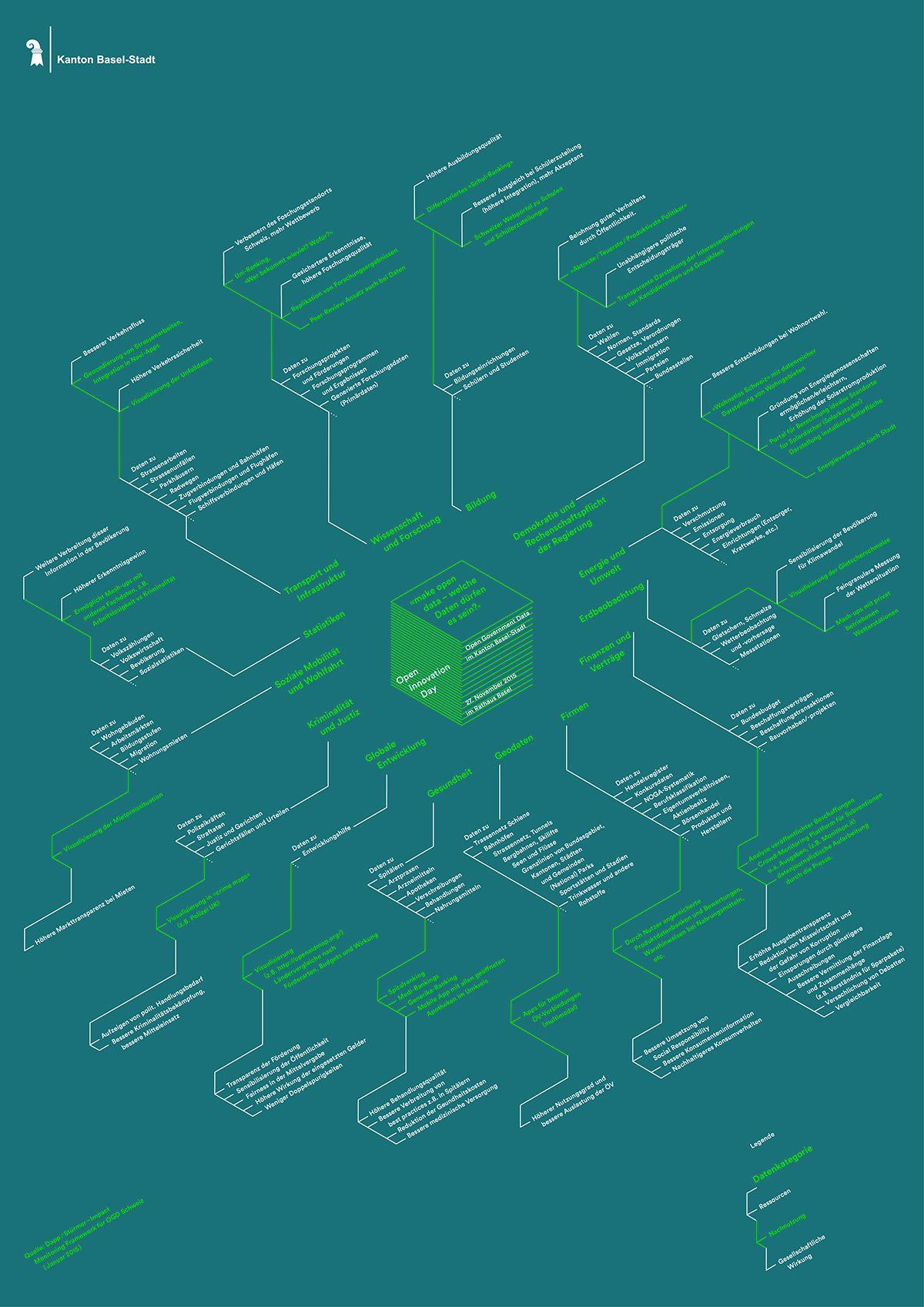 Make Open Data on Behance