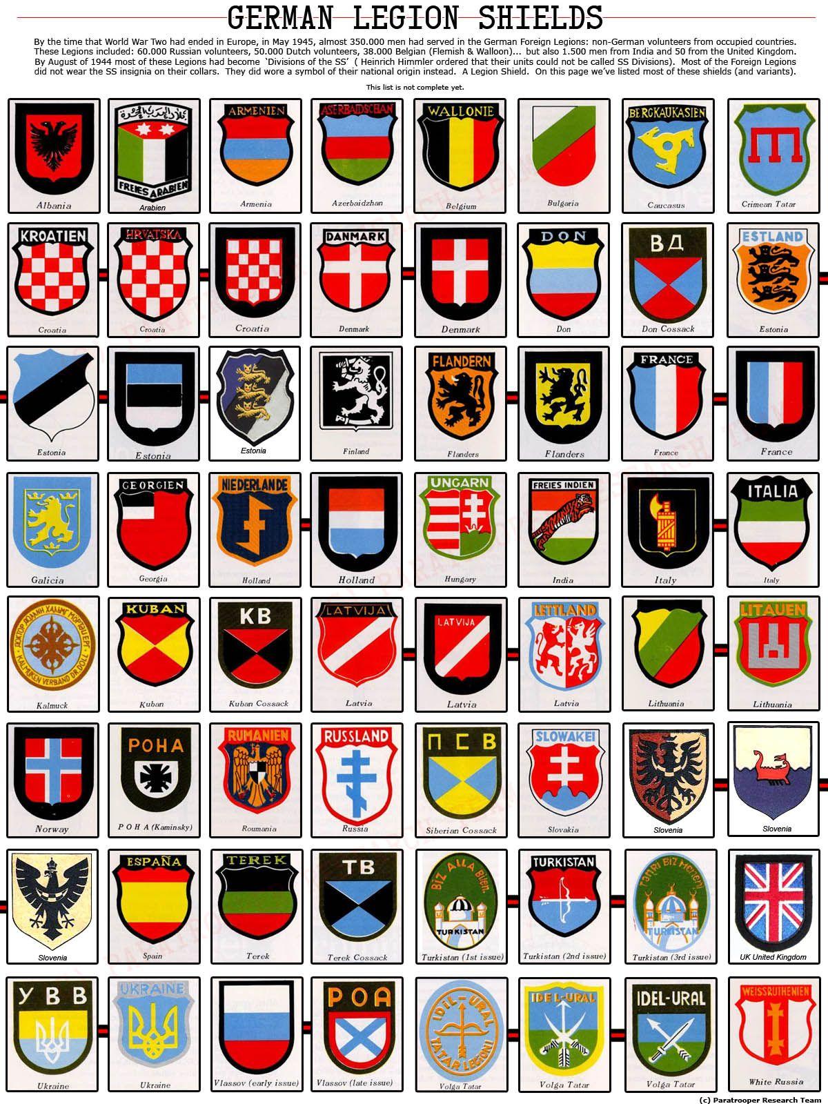 World war ii non german foreign volunteer legion shields