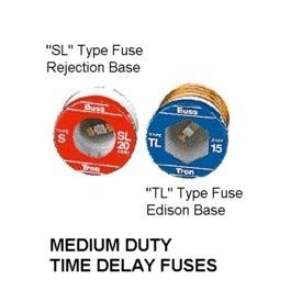 homeowner's guide to the fuse box: types of fuses: