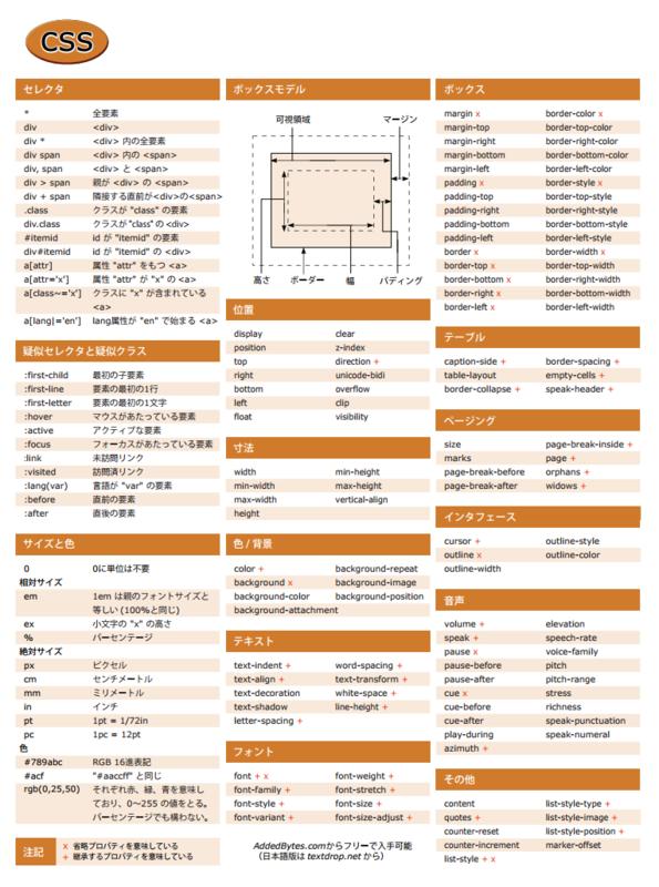 php mysql pdf 保存