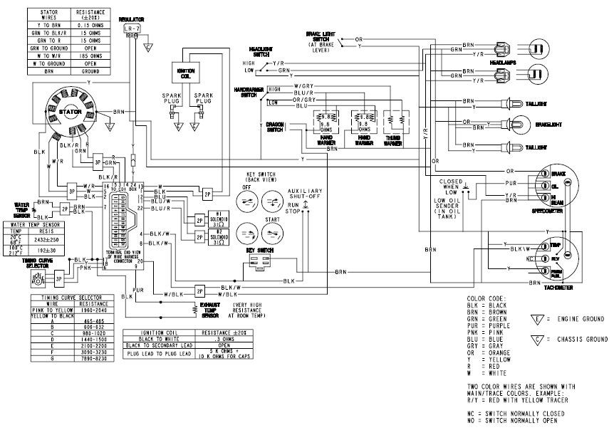 Image Result For Battery Wiring Diagram For 2008 Polaris Atv Polaris Atv Diagram Electrical System