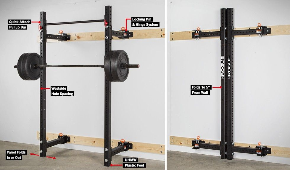 Rogue rml w fold back wall mount rack use to create a