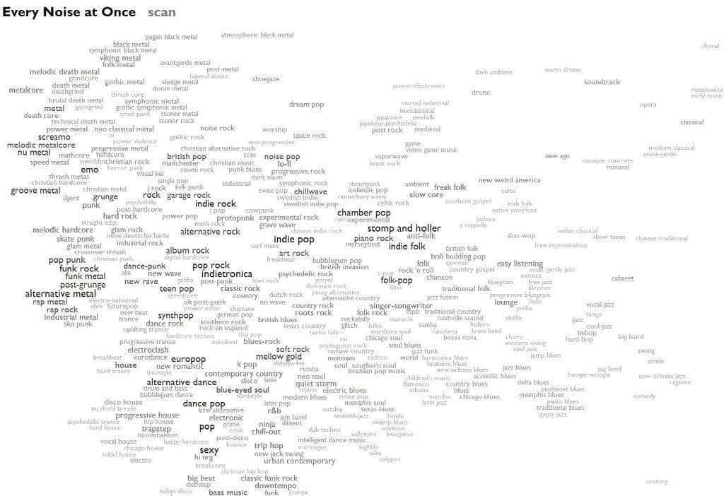 If You Had To Identify A Genre Of Music That Is Your Band S Style What Would It Be In The Beginning There Was Music Genres Popular Music Interactive Map