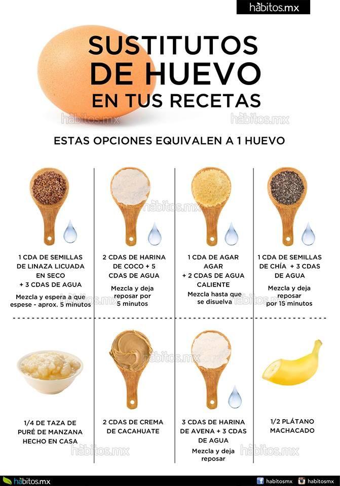 900 Ideas De Recetas De El Gourmet Recetas Recetas Para Cocinar Gourmet