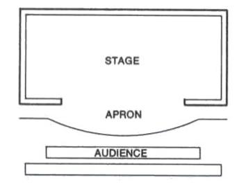 theatre stage design template google search school drama